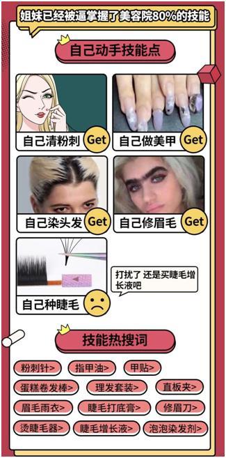 拼多多发布美妆报告,消费者自学美容院八成技能