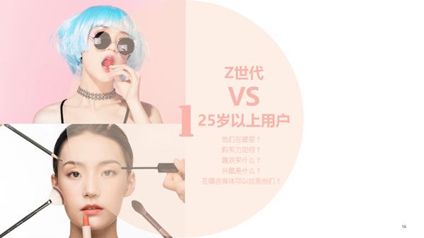 2020美妆行业细分用户洞察报告